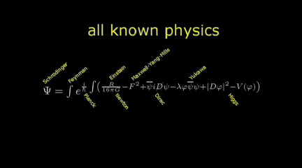 how to explain physics equations in words