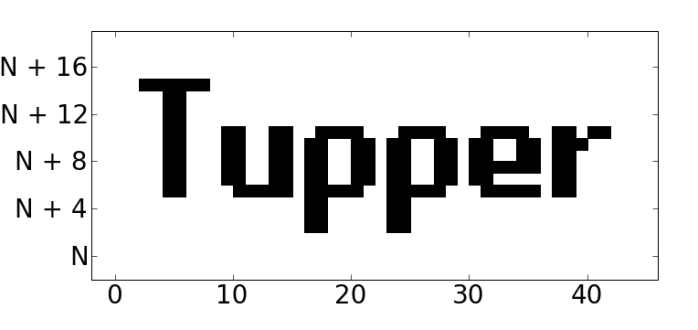 'Tupper' written in the 'Runescape' bitmap font